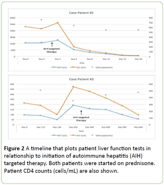 jbiomeds-autoimmune-hepatitis
